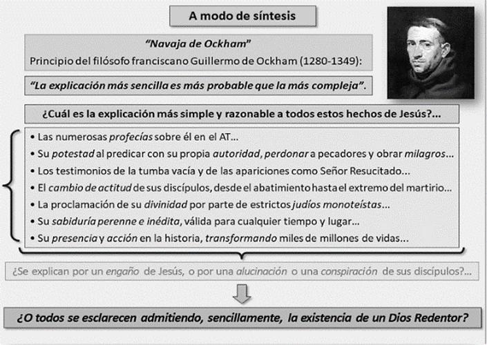 Ockham.png