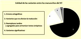 Calidad variantes.png