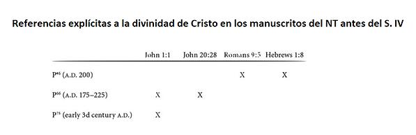 Referencias divinidad.png
