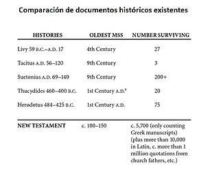 Documentos existentes.png