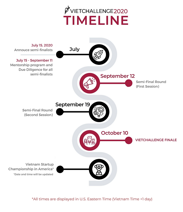 Mentorship Program Timeline (1).png