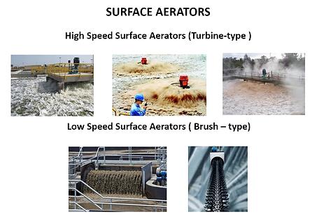 Surface aerators.png
