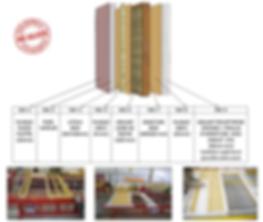 easyconstruction maison bois bbc
