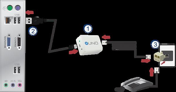 Esquemático de Instalação Pctel UNO