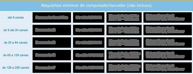 Requisitos_mínimos_-_PCTEL.png