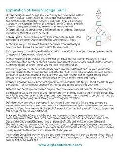 Human Design Explanation Page.JPG