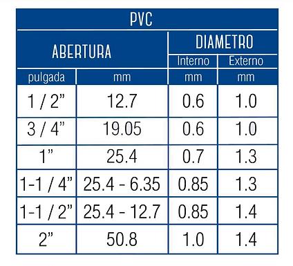 Recubrimiento PVC Malla Hexagonal