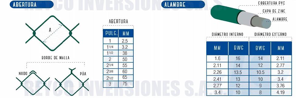Especificacines Malla Eslabonada Recubierta en PVC