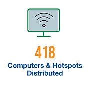Computers & Hotspots - April.jpg
