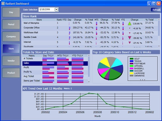 customizable reports,counterpoint software,ncr pos report,retail data analytics