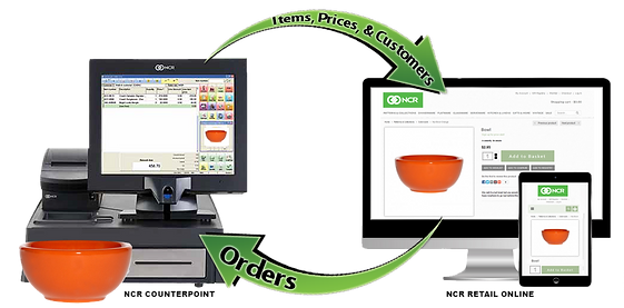counterpoint software,counterpoint point of sale system,ncr radiant,xr7