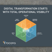 Rocana Total Visibility Cube