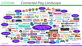 2018-21-05-Connected-Play-Landscape-.jpg