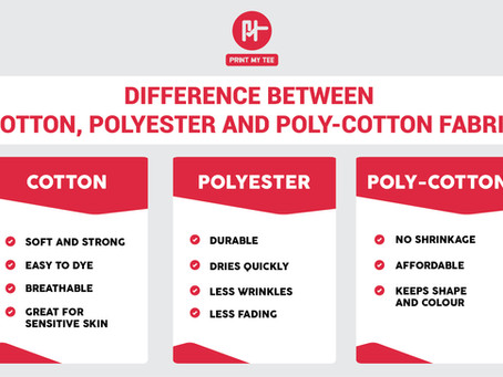What's the Difference Between Cotton, Polyester and PC Blends?