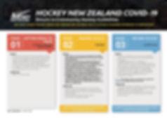 Hockey NZ - Return to Community Hockey G