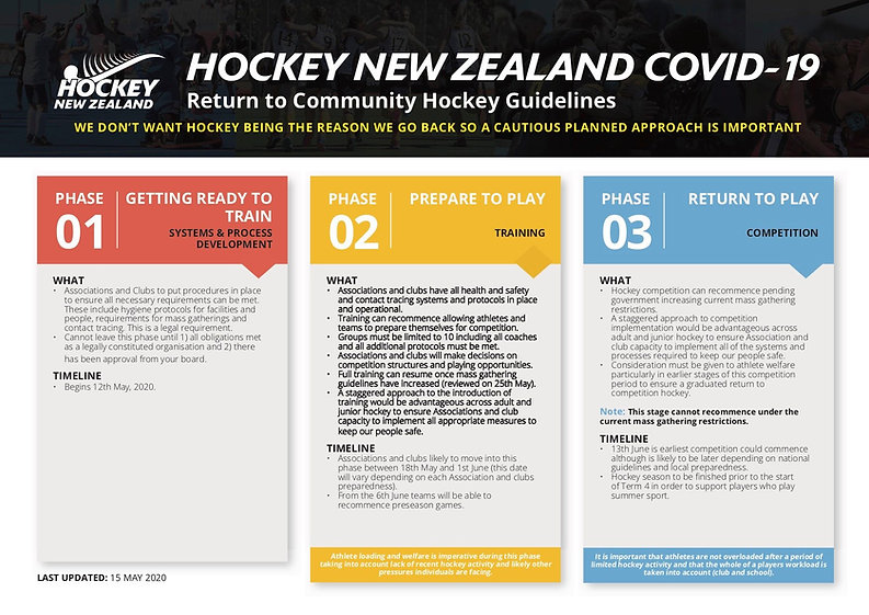 Hockey NZ - Return to Community Hockey G