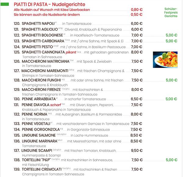 Piatti di pasta.png