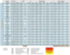 stats091718-2.JPG