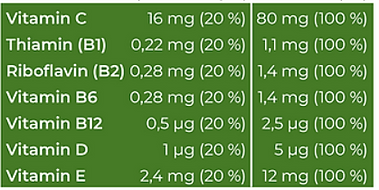 vitaminy c.PNG