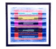 JEF BRETSCHNEIDER: COLOR FIELD LANDSCAPE 48in x 48in Acrylic on mesh White frame