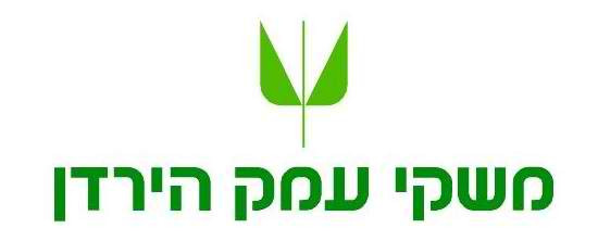 משקי עמק הירדן