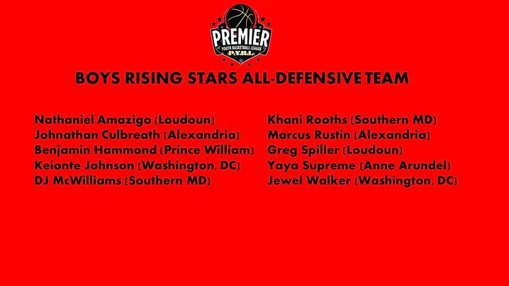 Boys RS Defensive Team Selections.jpg