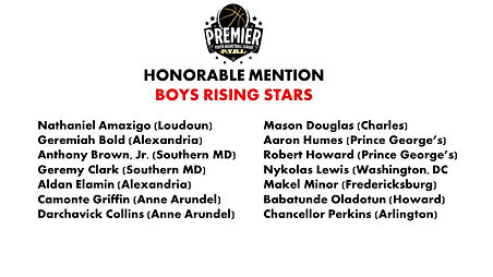 Boys RS All League Honorable Mention.jpg