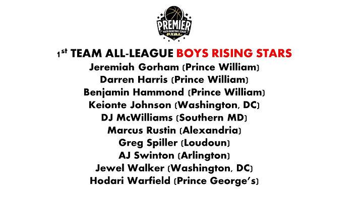 Boys RS 1st Team All League.jpg