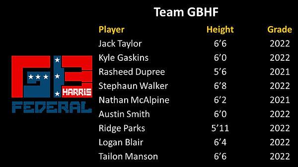 Team GBHF Final Roster.jpg
