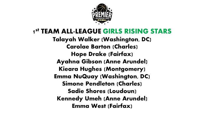 Girls RS 1st Team All League.jpg