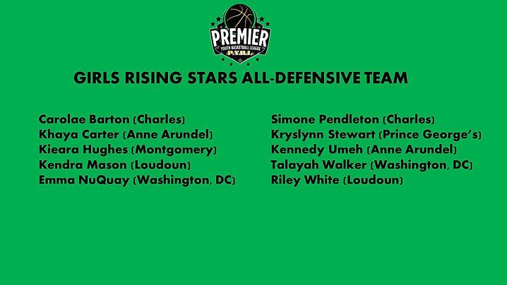 Girls RS Defensive Team Selections.jpg