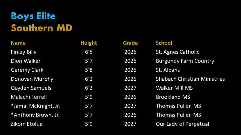 Southern MD Boys Elite Roster.png