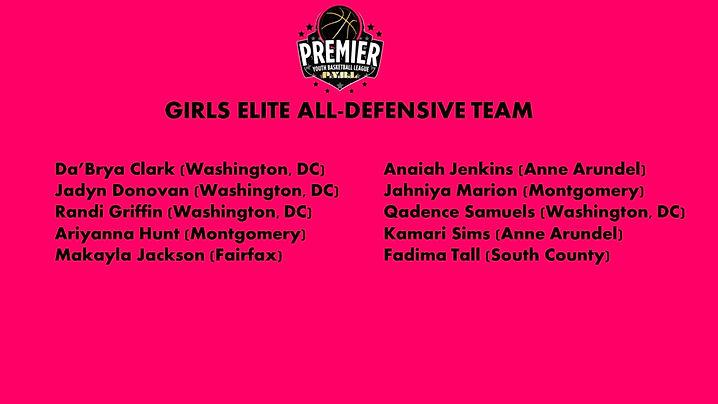 Girls Elite All-Defensive TEAM.jpg