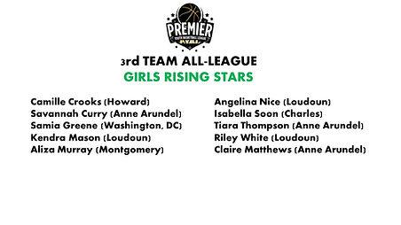 Girls RS 3rd Team All League.jpg