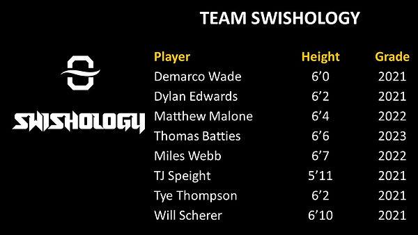 Team Swishology Final Roster.jpg