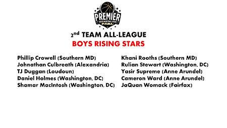 Boys RS 2nd Team All League.jpg