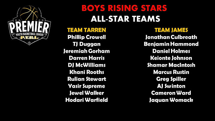 Bosy RS All Star Game Selections Confirm