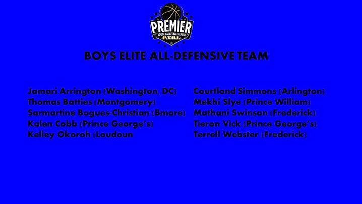 Boys Elite All-Defensive Team.jpg