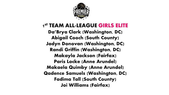 Girls Elite 1st Team All-League.jpg