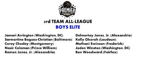 Boys Elite 3rd Team All League.jpg