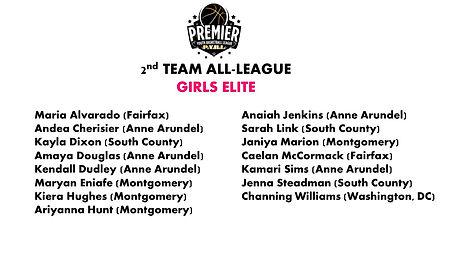Girls Elite 2nd Team All League.jpg
