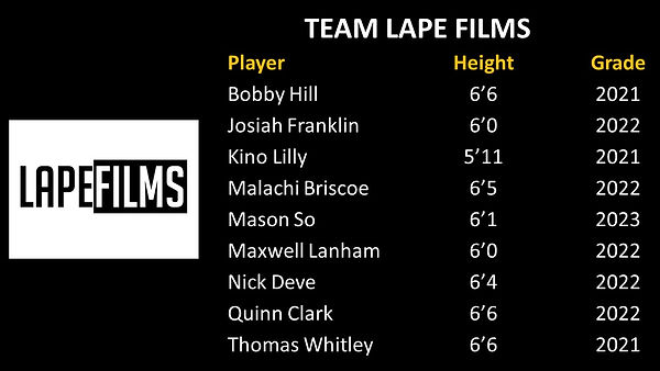 Team Lape Films Updated.jpg