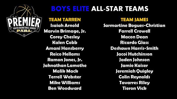 Boys Elite All-Star Selections.jpg