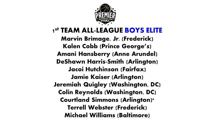 Boys Elite 1st Team All League.jpg