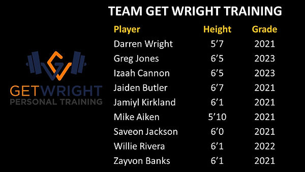 Team Get Wright Training Updated.jpg