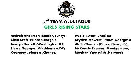 Girls RS 2nd Team All League.jpg