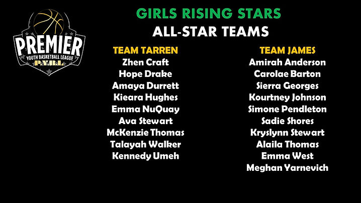 Girls RS All Star Game Selections Confir