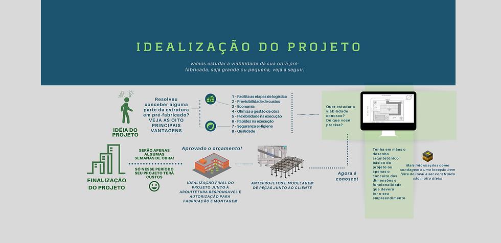 Idealização_do_Projeto.png