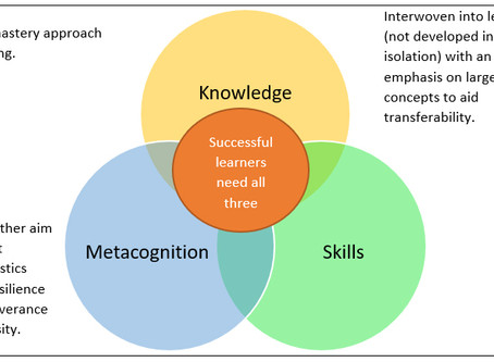 Knowledge in the primary curriculum?