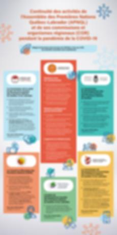 Infographie_APNQL_COR_pandemie.png